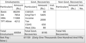 ASO Salary after First Increment
